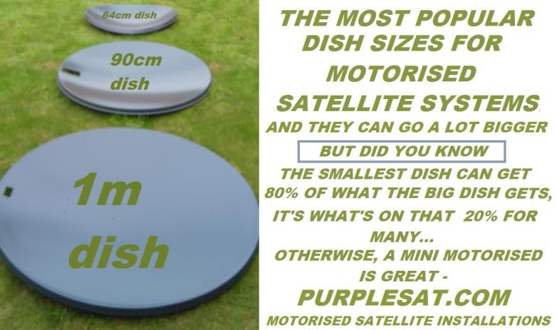 MOST POPULAR DISHES FOR MOTORISED