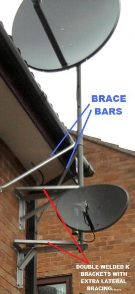 BRACE BARS & WELDED Ks