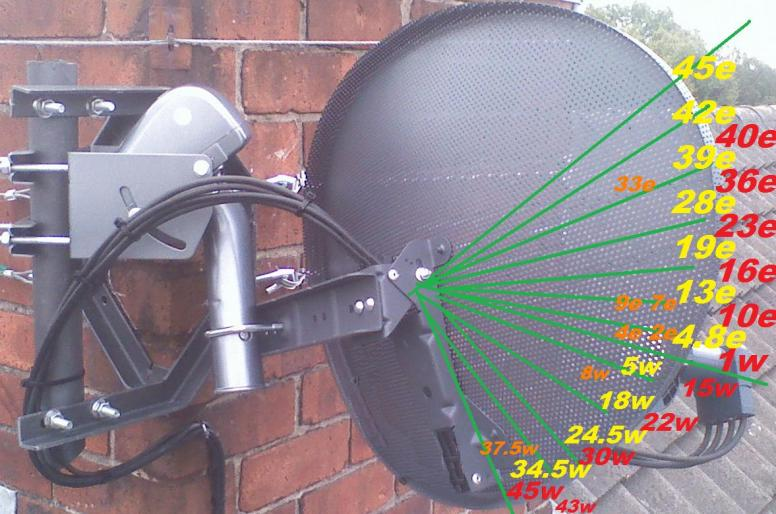 motorised sky dish on chimney